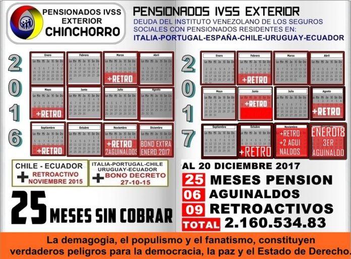 pensiones de venezuela