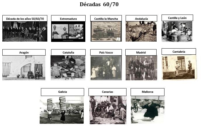 historia española