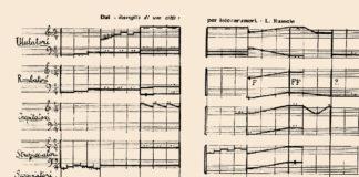 Un siglo de música futurista