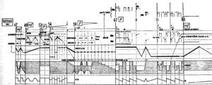 siglo de música futurista