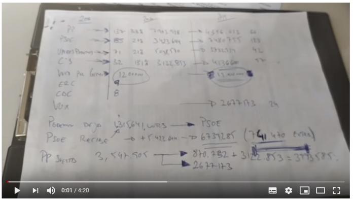 Vídeo Fraude elecciones del 28 de abril